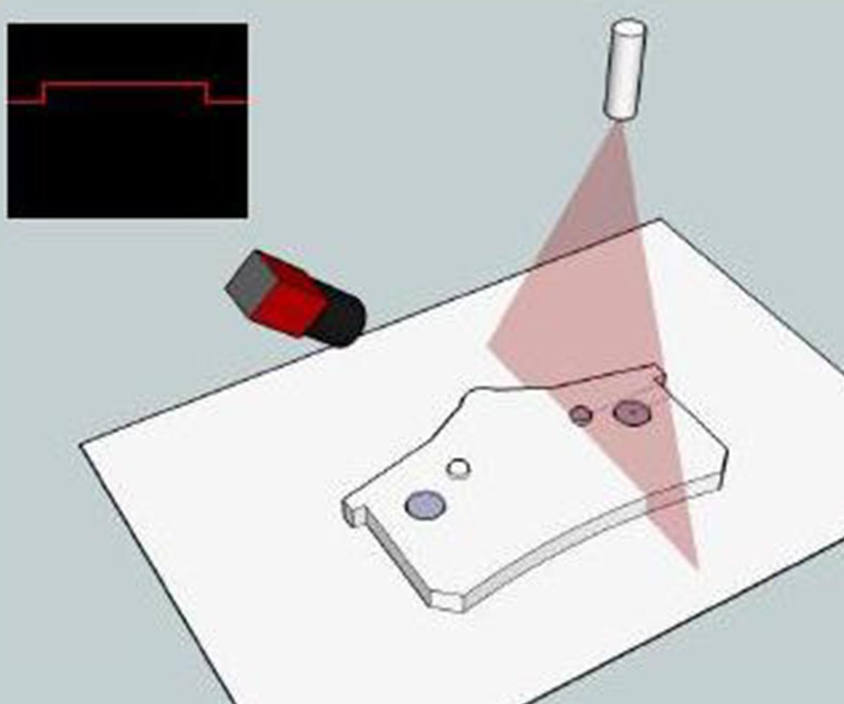 Fig. 1 - Triangolazione laser